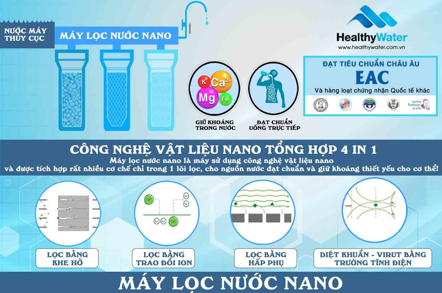 Máy lọc nước nano cho nguồn nước đạt chuẩn và giàu khoáng chất thiết yếu