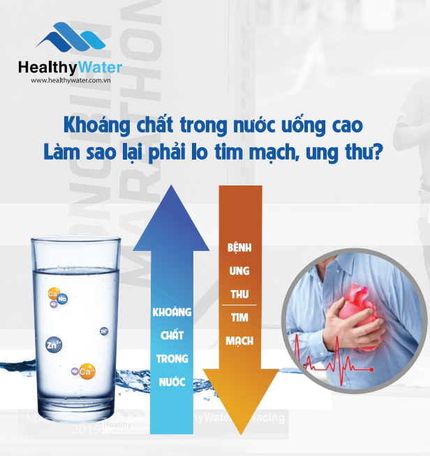 Tỷ lệ tử vong do ung thư và tim mạch tỷ lệ nghịch với khoáng chất trong nước uống