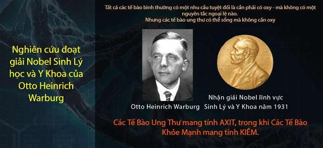 Otto Heinrich Warburg- Cơ thể bị axit hóa sẽ dễ dẫn đến sự phát triển của các bệnh ung thư quái ác