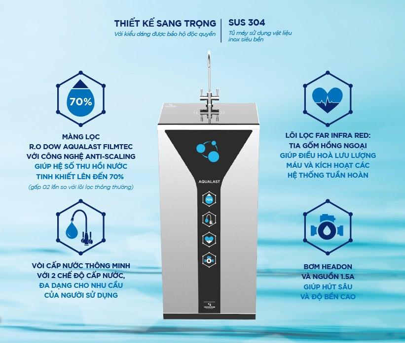 Máy lọc nước Tân Á thuộc dòng sản phẩm cao cấp tại Việt Nam