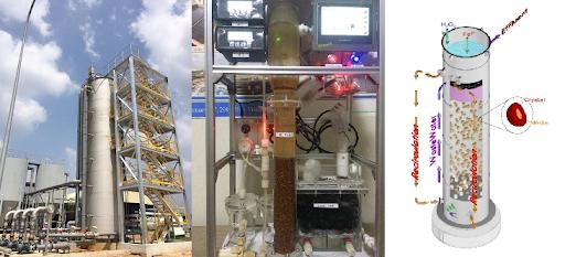 Công nghệ Fenton trong xử lý COD trong nước thải
